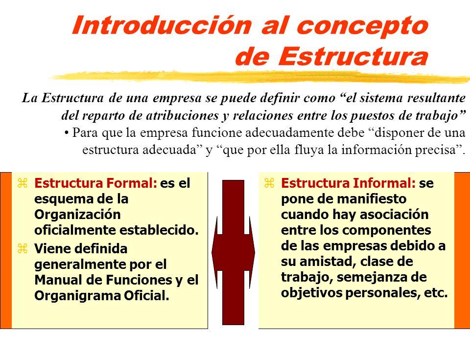 Introducción al concepto de Estructura zEstructura Formal: es el esquema de la Organización oficialmente establecido. zViene definida generalmente por