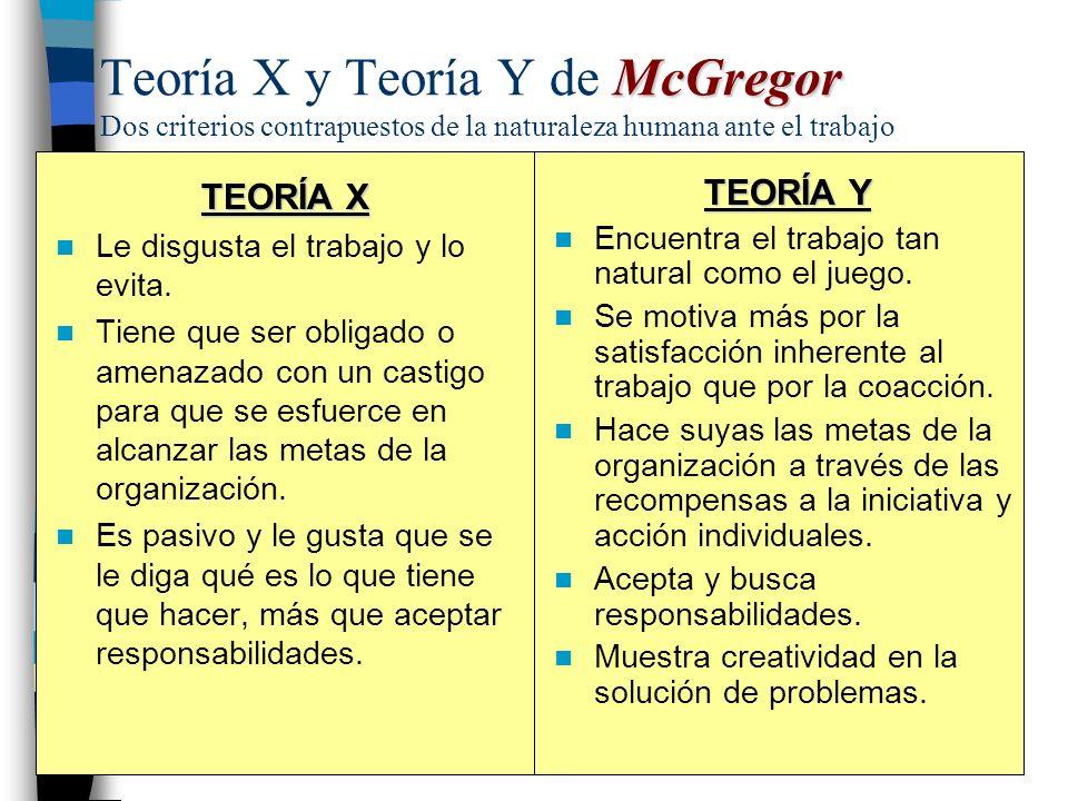 McGregor Teoría X y Teoría Y de McGregor Dos criterios contrapuestos de la naturaleza humana ante el trabajo TEORÍA X Le disgusta el trabajo y lo evit