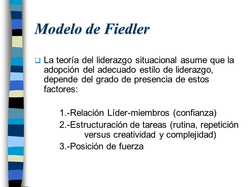 Modelo de Fiedler La teoría del liderazgo situacional asume que la adopción del adecuado estilo de liderazgo, depende del grado de presencia de estos