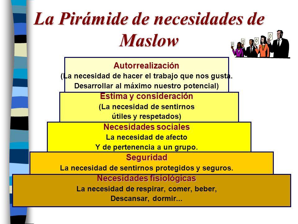 La Pirámide de necesidades de Maslow Autorrealización (La necesidad de hacer el trabajo que nos gusta. Desarrollar al máximo nuestro potencial) Estima