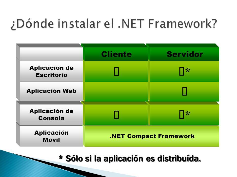 .NET Compact Framework * * Aplicación Móvil Aplicación de Consola Aplicación Web Aplicación de Escritorio ServidorCliente * Sólo si la aplicación es d