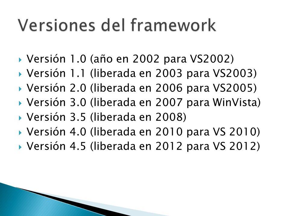 Versión 1.0 (año en 2002 para VS2002) Versión 1.1 (liberada en 2003 para VS2003) Versión 2.0 (liberada en 2006 para VS2005) Versión 3.0 (liberada en 2