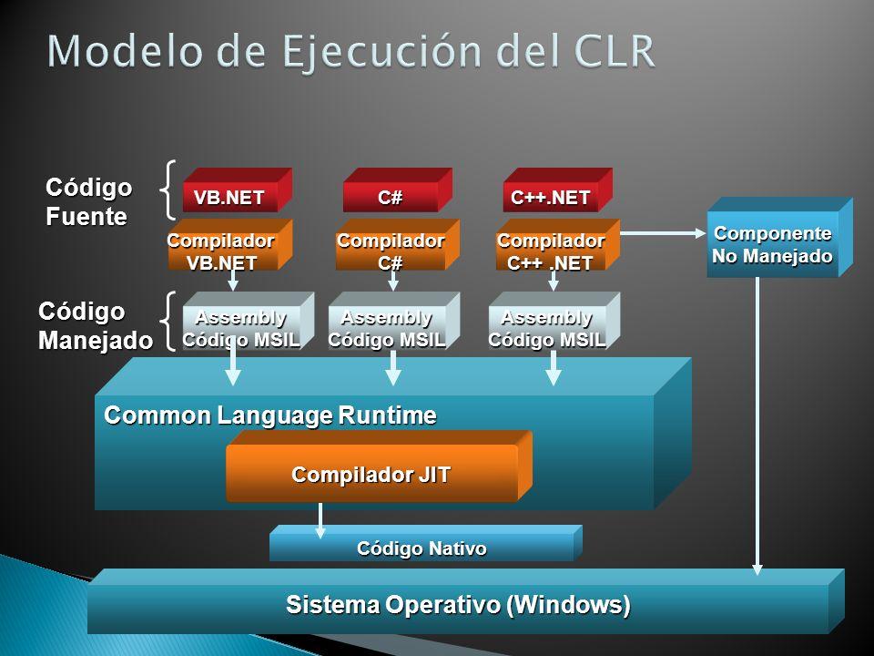 VB.NET CódigoFuente CompiladorVB.NET C++.NETC# Assembly Código MSIL Sistema Operativo (Windows) Common Language Runtime Compilador JIT Código Nativo C