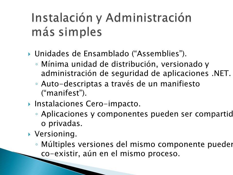 Unidades de Ensamblado (Assemblies). Mínima unidad de distribución, versionado y administración de seguridad de aplicaciones.NET. Auto-descriptas a tr