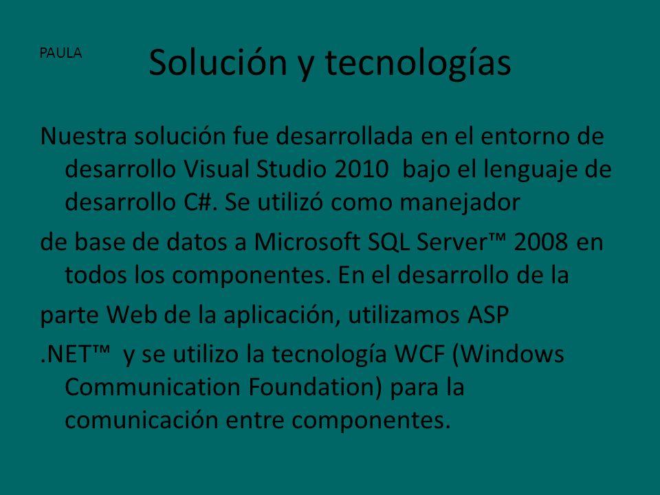 Arquitectura del Sistema WebAdmin WebUser Services Time Daemon DataAccess BD PAULA