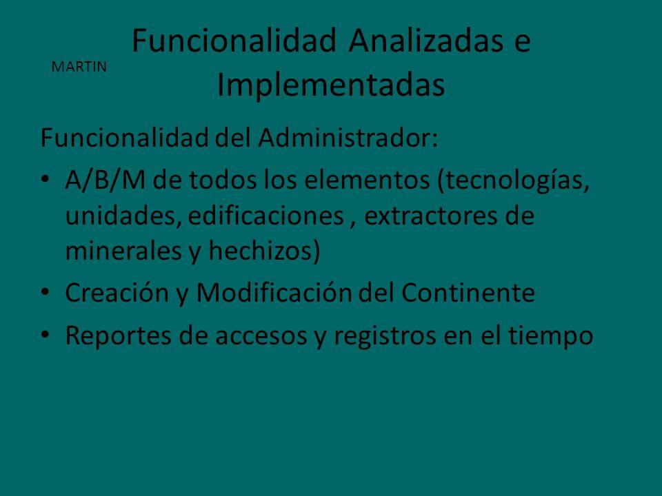 Funcionalidad Analizadas e Implementadas Funcionalidad del Administrador: A/B/M de todos los elementos (tecnologías, unidades, edificaciones, extracto