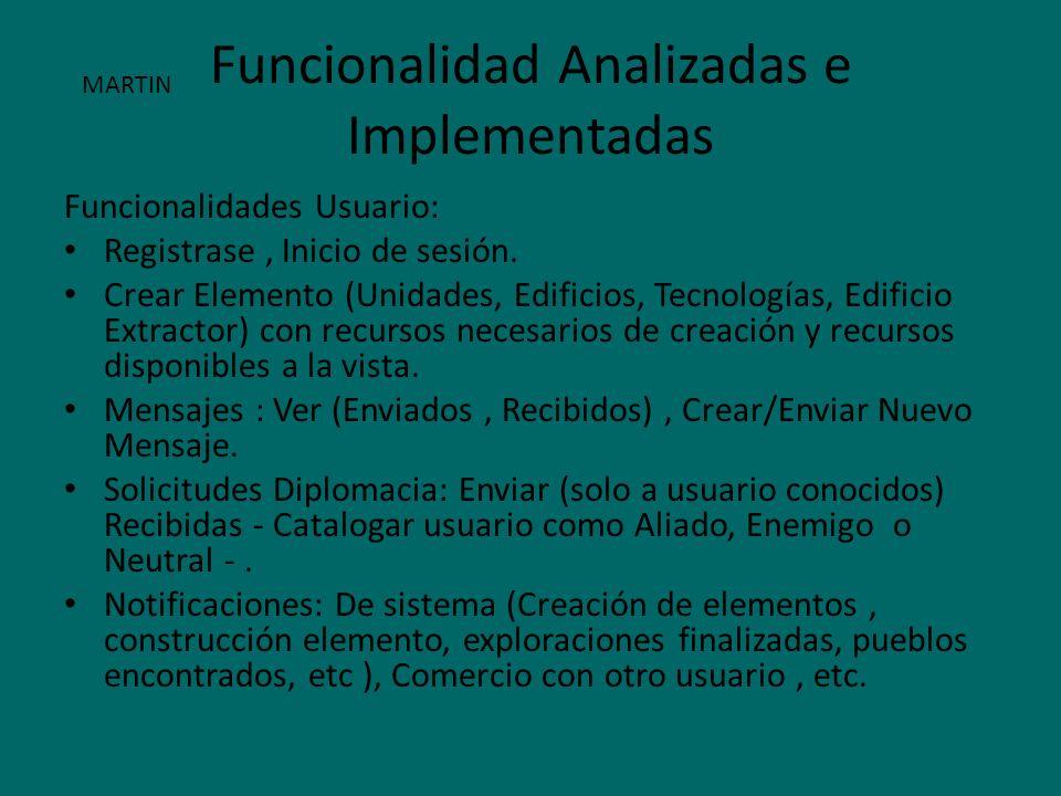 Funcionalidad Analizadas e Implementadas Funcionalidades Usuario: Registrase, Inicio de sesión. Crear Elemento (Unidades, Edificios, Tecnologías, Edif