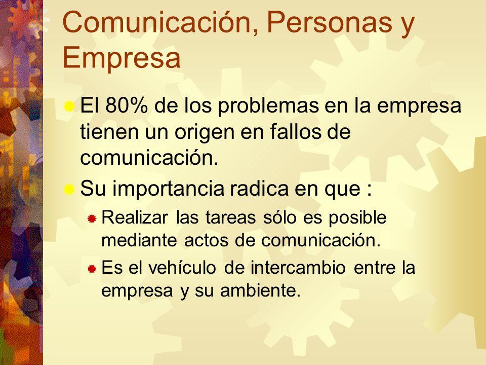 Comunicación, Personas y Empresa El 80% de los problemas en la empresa tienen un origen en fallos de comunicación. Su importancia radica en que : Real