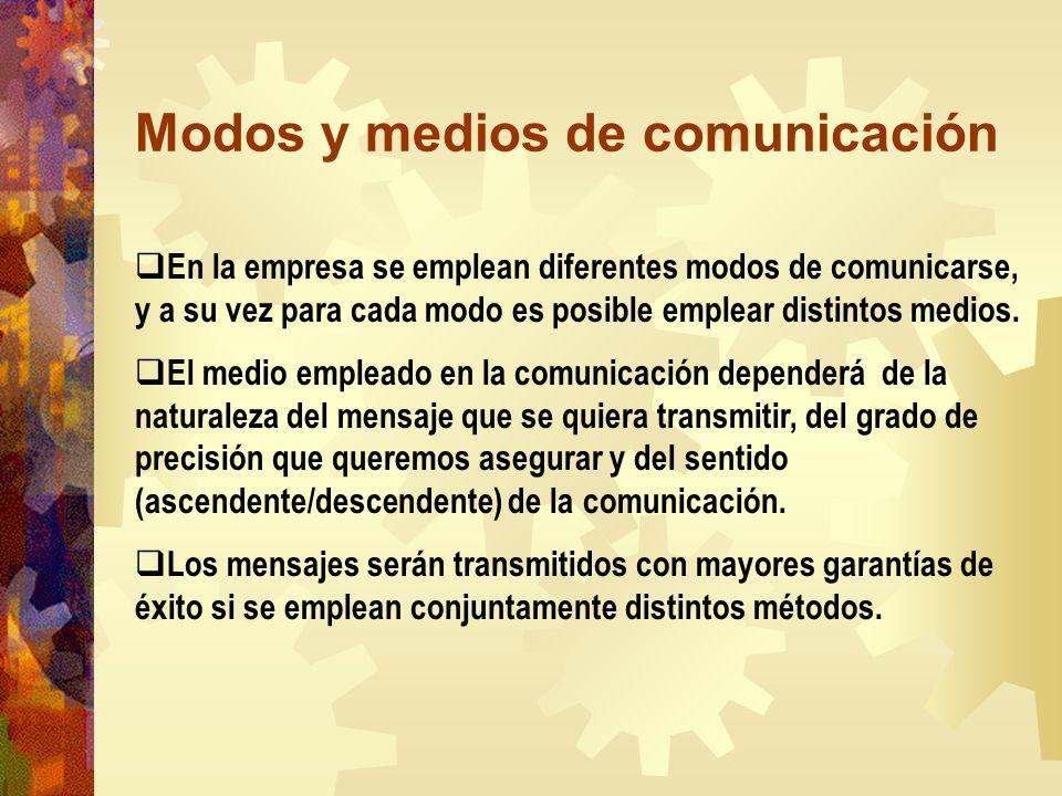 Modos y medios de comunicación En la empresa se emplean diferentes modos de comunicarse, y a su vez para cada modo es posible emplear distintos medios