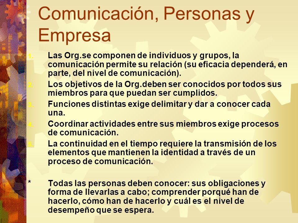 Comunicación, Personas y Empresa 1. Las Org.se componen de individuos y grupos, la comunicación permite su relación (su eficacia dependerá, en parte,