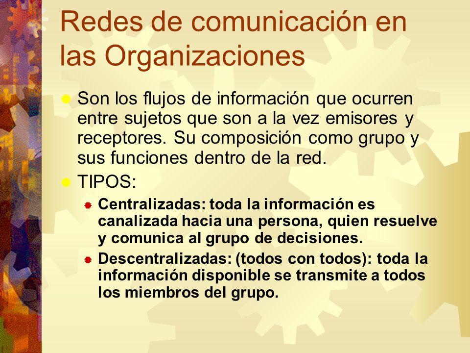 Redes de comunicación en las Organizaciones Son los flujos de información que ocurren entre sujetos que son a la vez emisores y receptores.