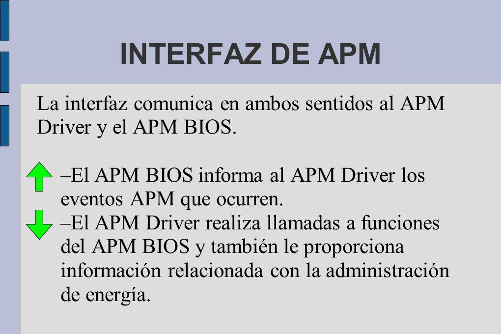 La interfaz comunica en ambos sentidos al APM Driver y el APM BIOS.