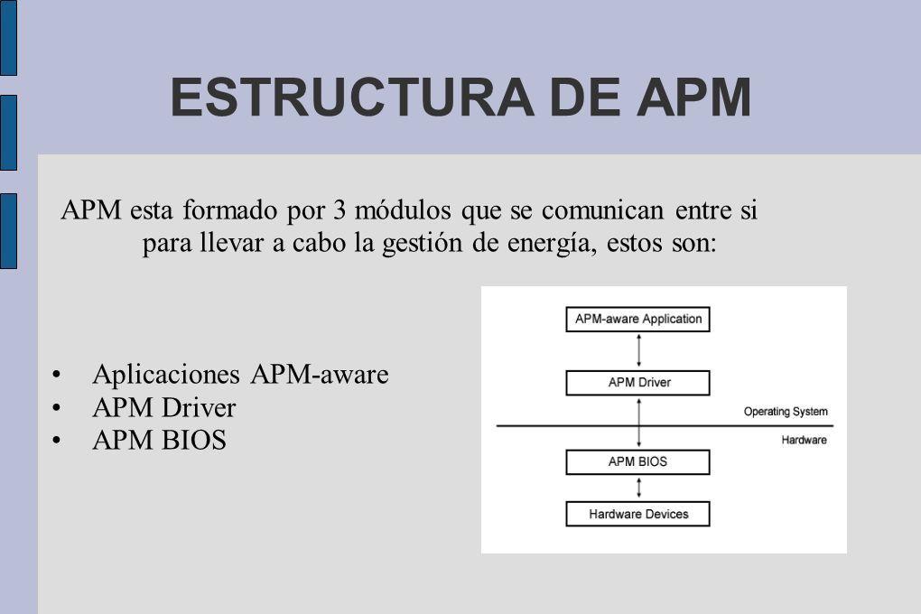 APM esta formado por 3 módulos que se comunican entre si para llevar a cabo la gestión de energía, estos son: Aplicaciones APM-aware APM Driver APM BIOS ESTRUCTURA DE APM