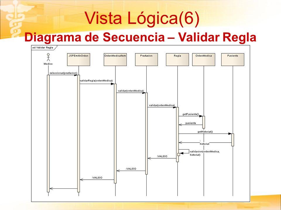 Vista Lógica(6) Diagrama de Secuencia – Validar Regla