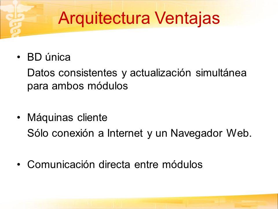 Arquitectura Ventajas BD única Datos consistentes y actualización simultánea para ambos módulos Máquinas cliente Sólo conexión a Internet y un Navegad