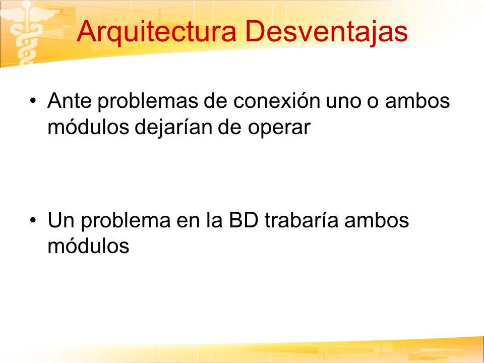 Arquitectura Desventajas Ante problemas de conexión uno o ambos módulos dejarían de operar Un problema en la BD trabaría ambos módulos