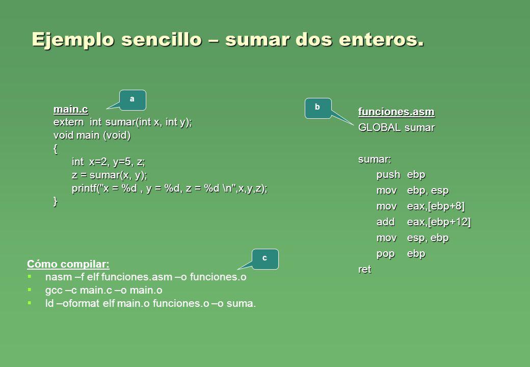 Ejemplo sencillo – sumar dos enteros. funciones.asm GLOBAL sumar sumar: pushebp movebp, esp moveax,[ebp+8] addeax,[ebp+12] movesp, ebp popebp retmain.