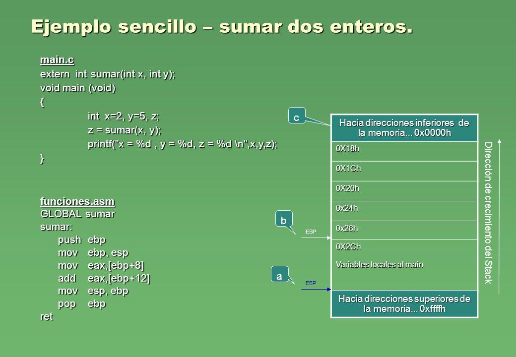 Ejemplo sencillo – sumar dos enteros. funciones.asm GLOBAL sumar sumar: pushebp movebp, esp moveax,[ebp+8] addeax,[ebp+12] movesp, ebp popebp ret Haci