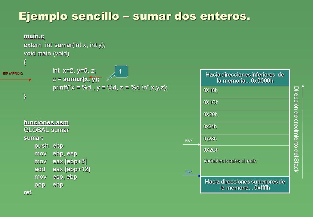 Ejemplo sencillo – sumar dos enteros.