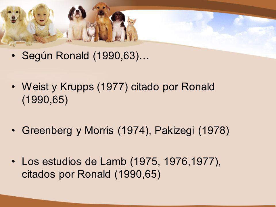 Según Ronald (1990,63)… Weist y Krupps (1977) citado por Ronald (1990,65) Greenberg y Morris (1974), Pakizegi (1978) Los estudios de Lamb (1975, 1976,1977), citados por Ronald (1990,65)