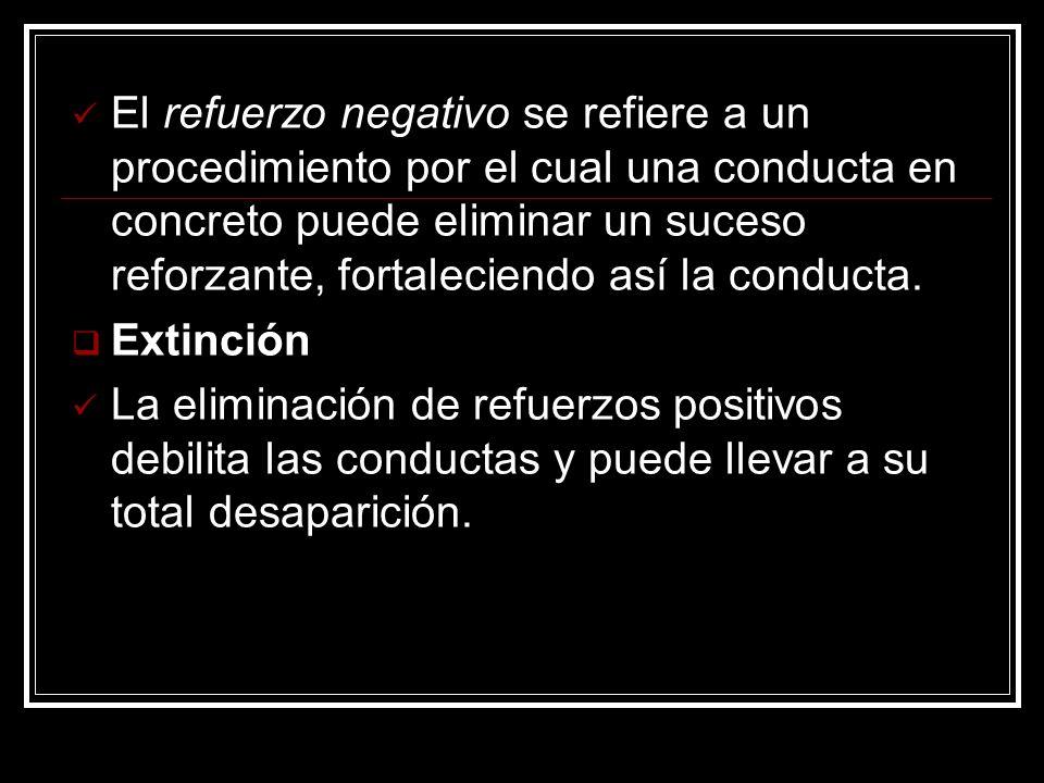 El refuerzo negativo se refiere a un procedimiento por el cual una conducta en concreto puede eliminar un suceso reforzante, fortaleciendo así la cond