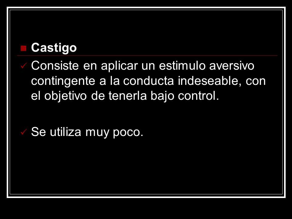 Castigo Consiste en aplicar un estimulo aversivo contingente a la conducta indeseable, con el objetivo de tenerla bajo control. Se utiliza muy poco.