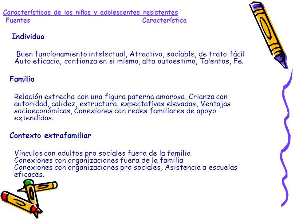 Características de los niños y adolescentes resistentes Fuentes Característica Individuo Buen funcionamiento intelectual, Atractivo, sociable, de trat