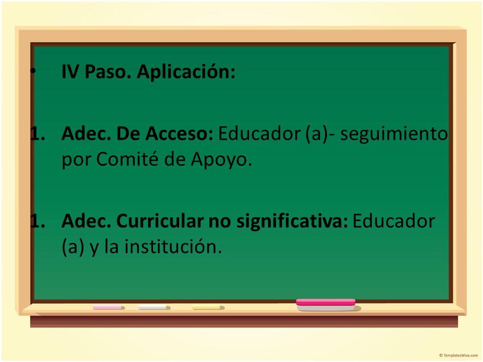 IV Paso. Aplicación: 1.Adec. De Acceso: Educador (a)- seguimiento por Comité de Apoyo. dec. Curricular no significativa: Educador (a) y la institución
