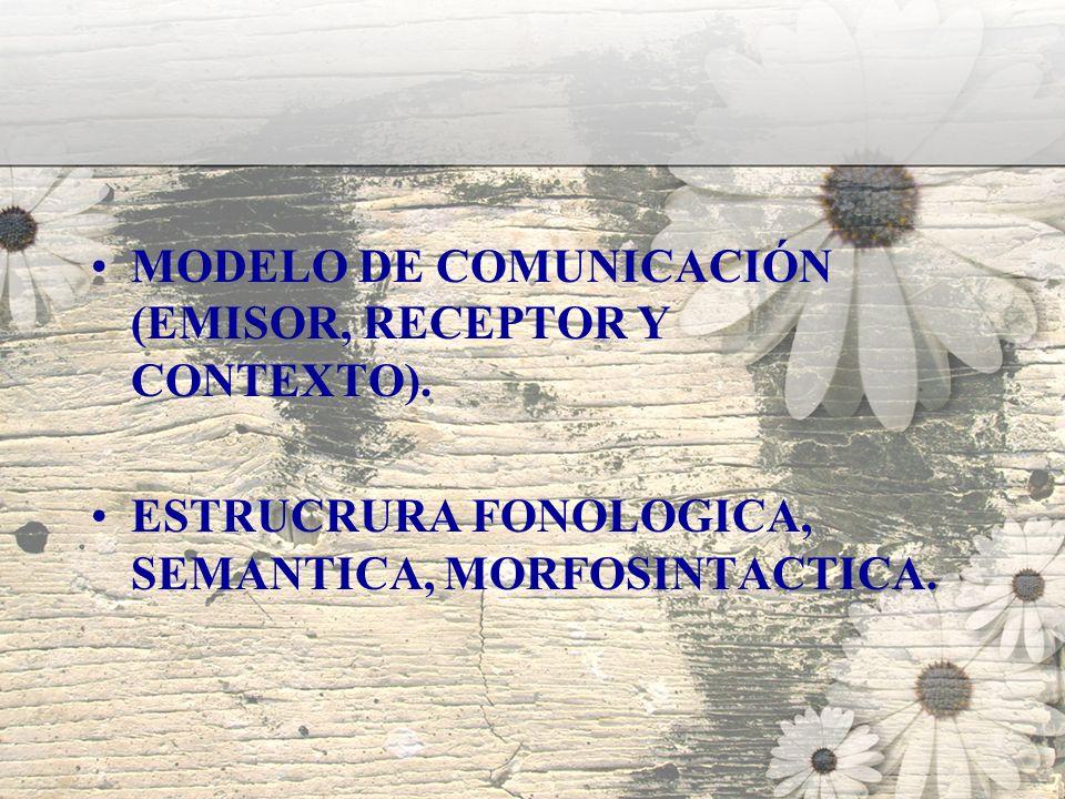 MODELO DE COMUNICACIÓN (EMISOR, RECEPTOR Y CONTEXTO). ESTRUCRURA FONOLOGICA, SEMANTICA, MORFOSINTACTICA.