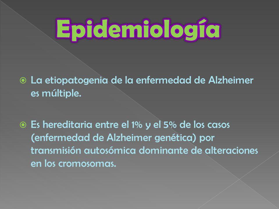 La etiopatogenia de la enfermedad de Alzheimer es múltiple. Es hereditaria entre el 1% y el 5% de los casos (enfermedad de Alzheimer genética) por tra