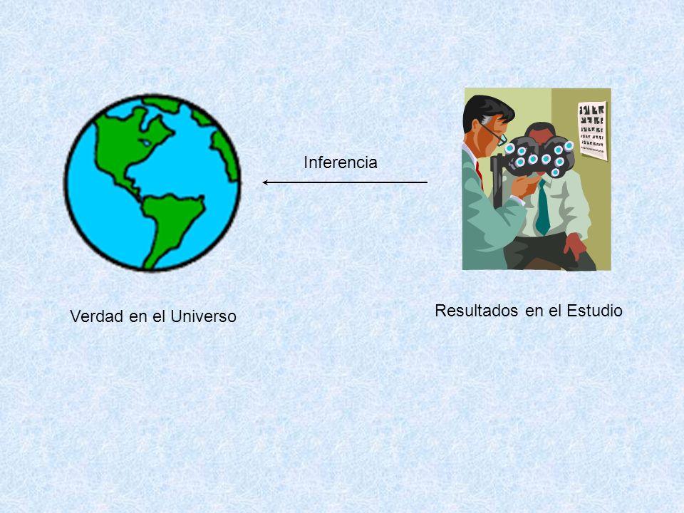 Verdad en el Universo Resultados en el Estudio Inferencia