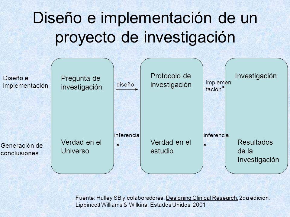 Diseño e implementación de un proyecto de investigación Fuente: Hulley SB y colaboradores.