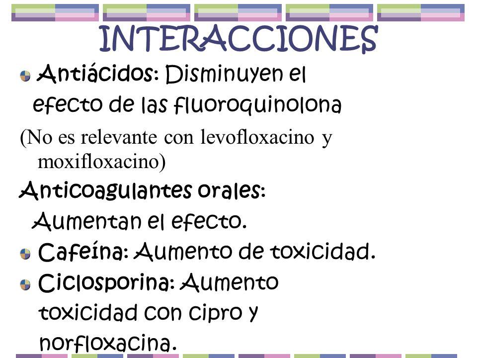 INTERACCIONES Antiácidos: Disminuyen el efecto de las fluoroquinolona (No es relevante con levofloxacino y moxifloxacino) Anticoagulantes orales: Aume