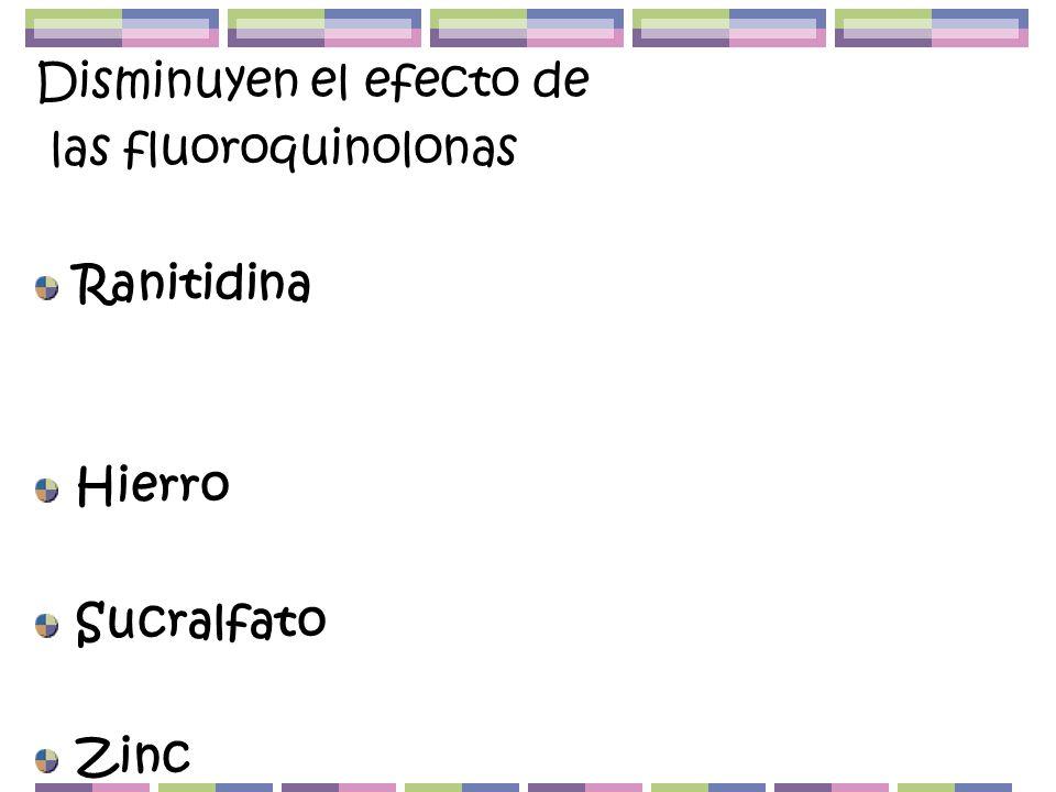 Disminuyen el efecto de las fluoroquinolonas Ranitidina Hierro Sucralfato Zinc