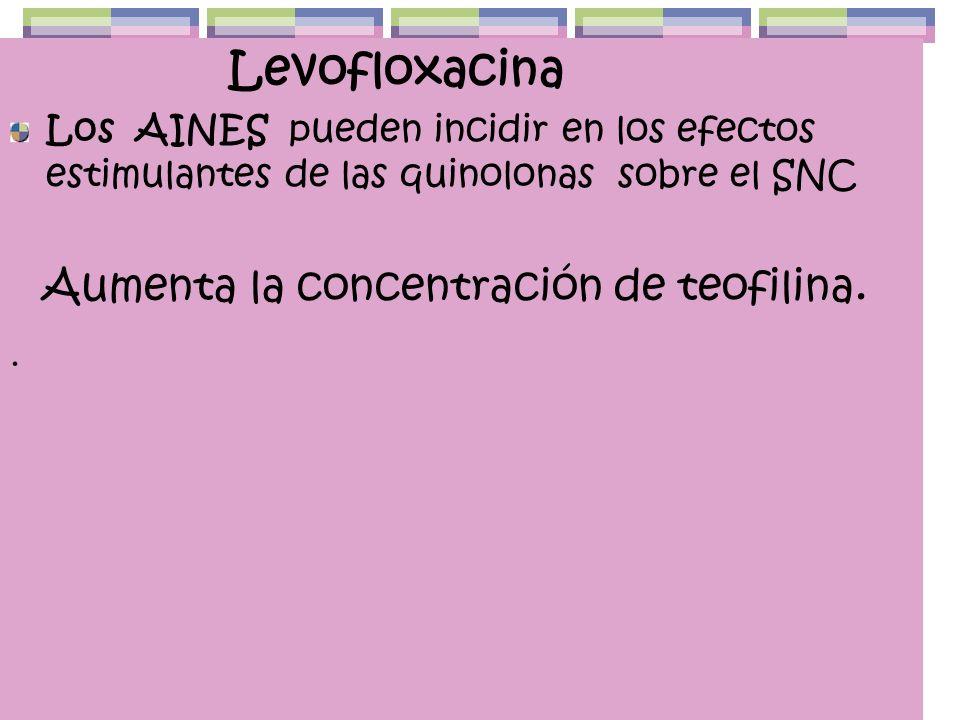 Levofloxacina Los AINES pueden incidir en los efectos estimulantes de las quinolonas sobre el SNC Aumenta la concentración de teofilina..