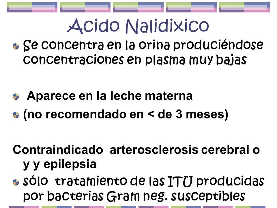 Se concentra en la orina produciéndose concentraciones en plasma muy bajas Aparece en la leche materna (no recomendado en < de 3 meses) Contraindicado
