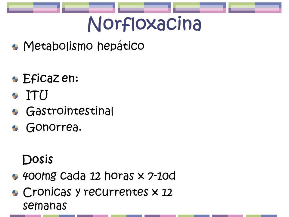 Norfloxacina Metabolismo hepático Eficaz en: ITU Gastrointestinal Gonorrea. Dosis 400mg cada 12 horas x 7-10d Cronicas y recurrentes x 12 semanas