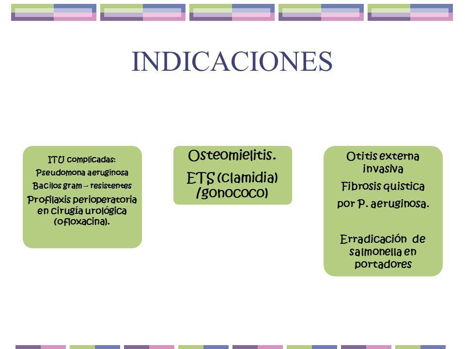 INDICACIONES ITU complicadas: Pseudomona aeruginosa Bacilos gram – resistentes Profilaxis perioperatoria en cirugía urológica (ofloxacina). Osteomieli