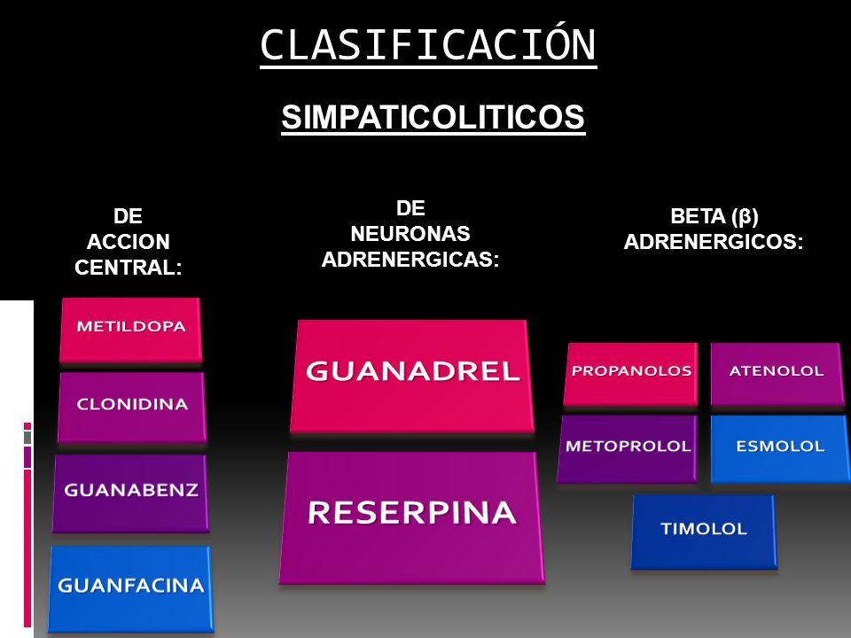 CLASIFICACIÓN SIMPATICOLITICOS FARMACOS DE ACCION CENTRAL: BLOQUEADORES DE NEURONAS ADRENERGICAS: ANTAGONISTAS BETA (β) ADRENERGICOS: