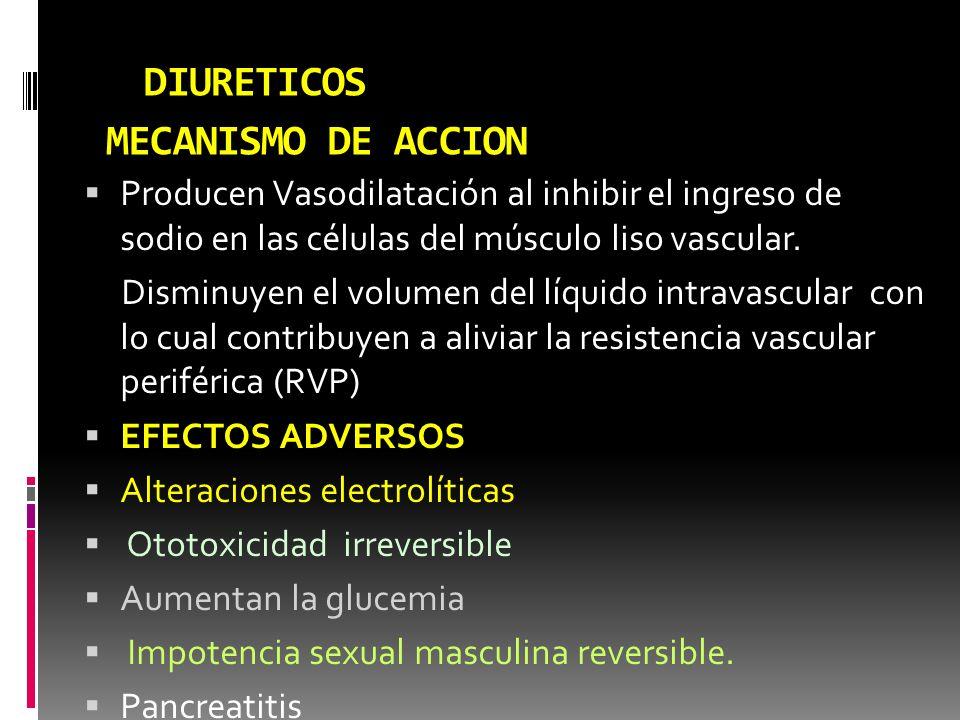 DIURETICOS MECANISMO DE ACCION Producen Vasodilatación al inhibir el ingreso de sodio en las células del músculo liso vascular. Disminuyen el volumen