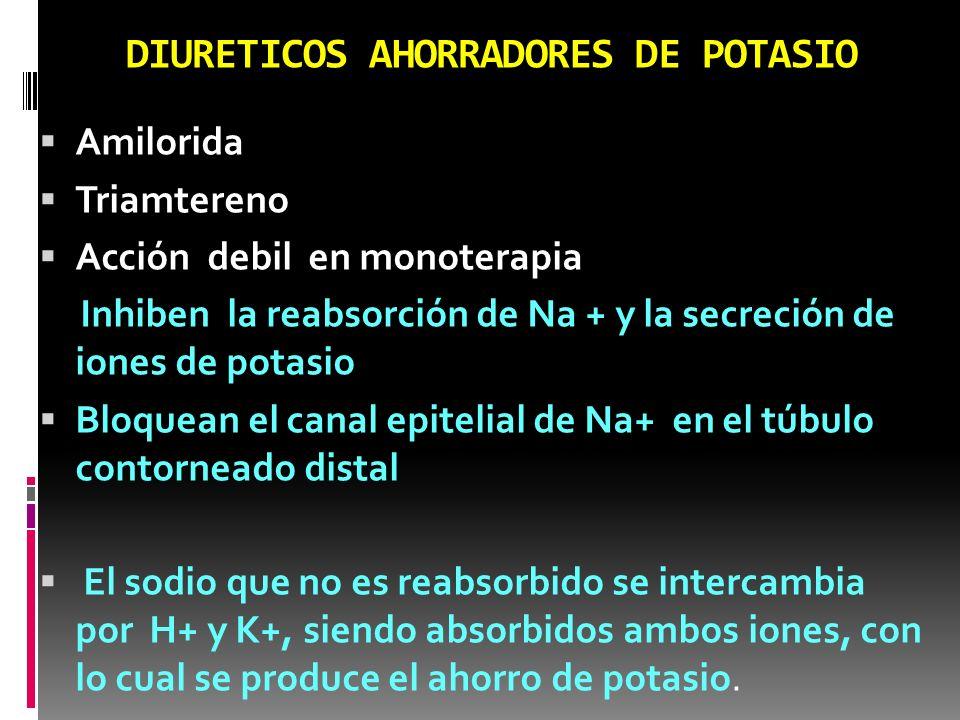 DIURETICOS AHORRADORES DE POTASIO Amilorida Triamtereno Acción debil en monoterapia Inhiben la reabsorción de Na + y la secreción de iones de potasio