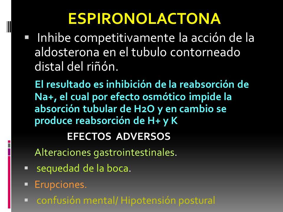 ESPIRONOLACTONA Inhibe competitivamente la acción de la aldosterona en el tubulo contorneado distal del riñón. El resultado es inhibición de la reabso