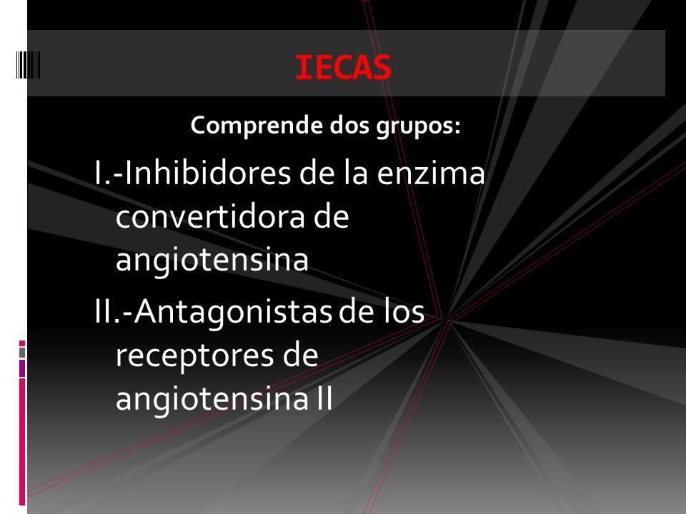 Comprende dos grupos: I.-Inhibidores de la enzima convertidora de angiotensina II.-Antagonistas de los receptores de angiotensina II IECAS