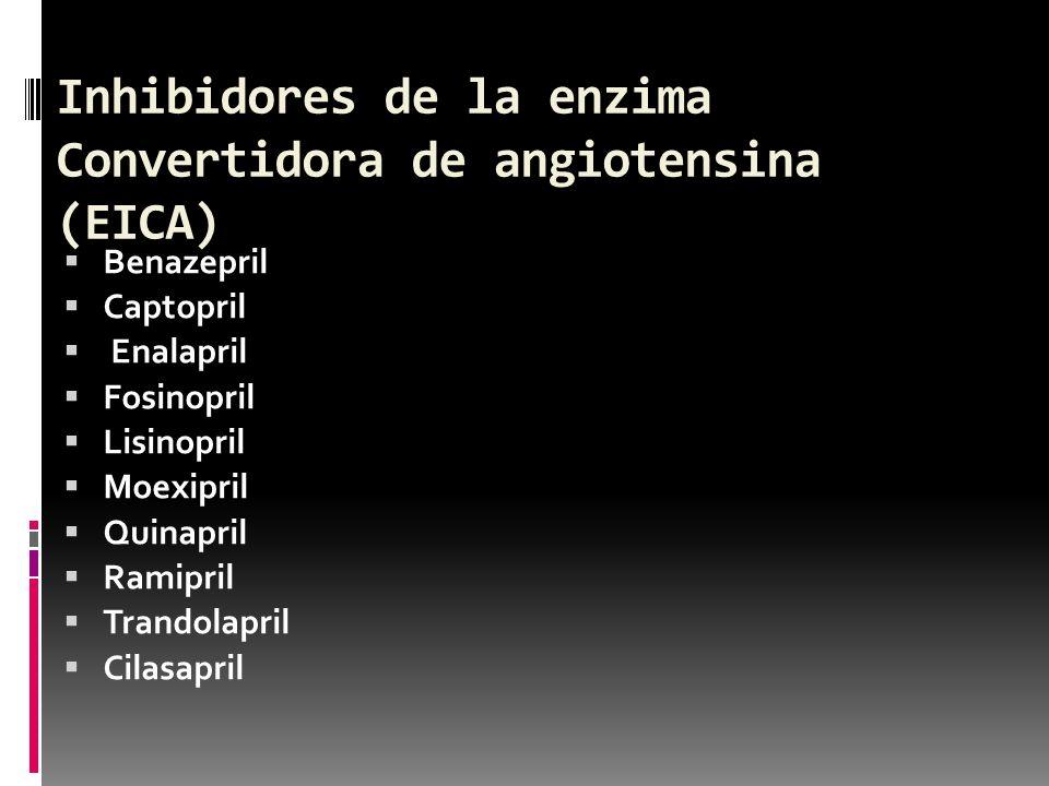 Inhibidores de la enzima Convertidora de angiotensina (EICA) Benazepril Captopril Enalapril Fosinopril Lisinopril Moexipril Quinapril Ramipril Trandol