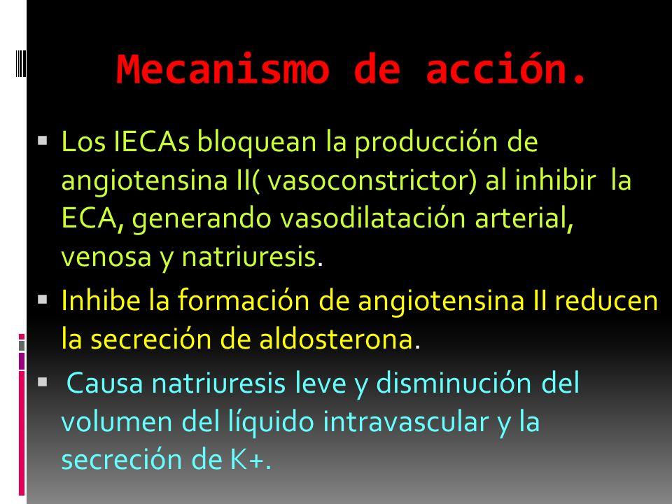 Mecanismo de acción. Los IECAs bloquean la producción de angiotensina II( vasoconstrictor) al inhibir la ECA, generando vasodilatación arterial, venos