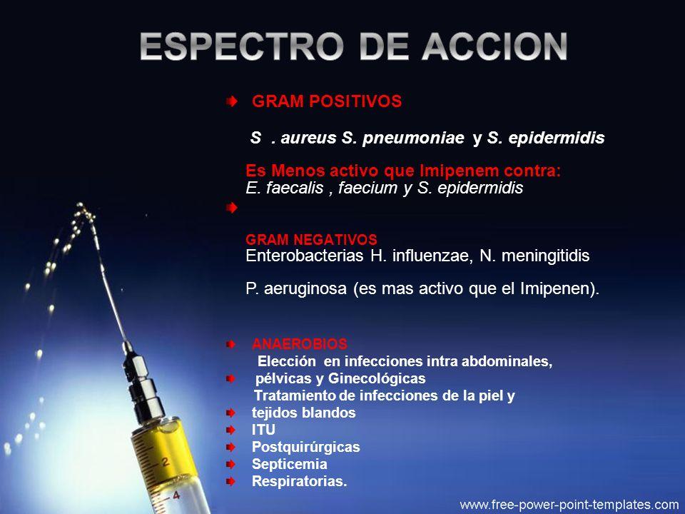 GRAM POSITIVOS S. aureus S. pneumoniae y S. epidermidis Es Menos activo que lmipenem contra: E. faecalis, faecium y S. epidermidis GRAM NEGATIVOS Ente