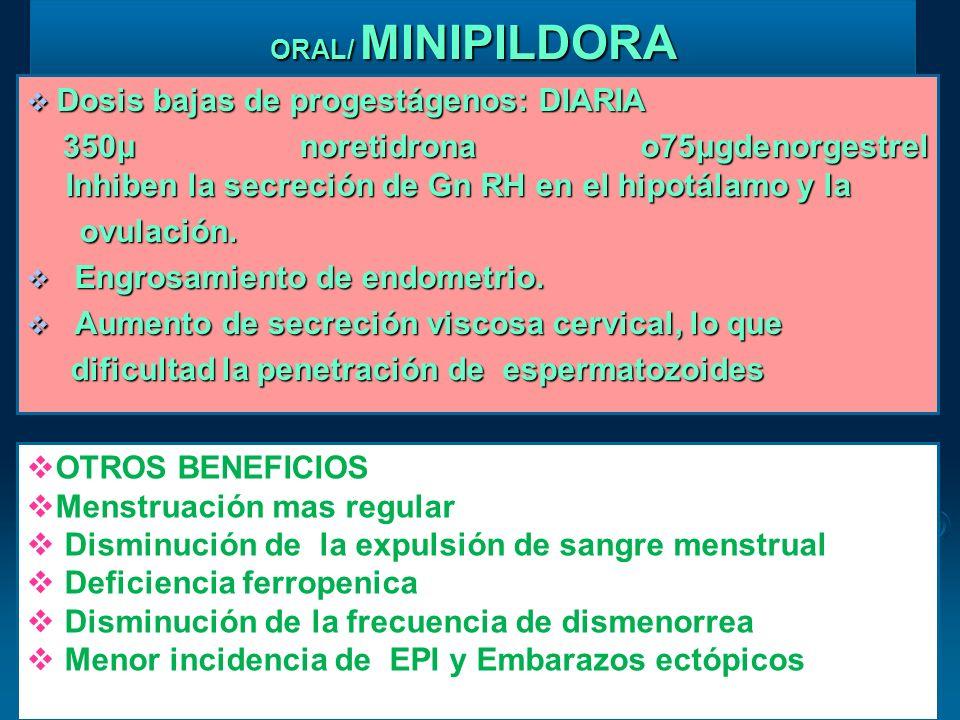ORAL/ MINIPILDORA Dosis bajas de progestágenos: DIARIA Dosis bajas de progestágenos: DIARIA 350μ noretidrona o75μgdenorgestrel Inhiben la secreción de
