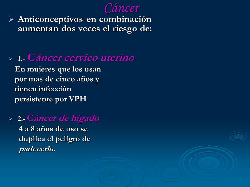 Cáncer Anticonceptivos en combinación aumentan dos veces el riesgo de: Anticonceptivos en combinación aumentan dos veces el riesgo de: 1.- Cáncer cerv