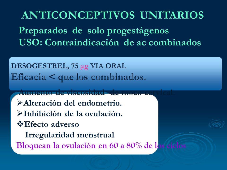 ANTICONCEPTIVOS UNITARIOS Preparados de solo progestágenos USO: Contraindicación de ac combinados Aumento de viscosidad de moco cervical. Alteración d