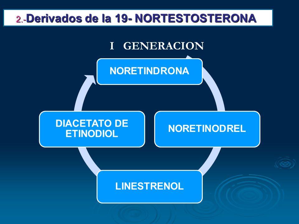 NORETINDRONA NORETINODREL LINESTRENOL DIACETATO DE ETINODIOL 2.- Derivados de la 19- NORTESTOSTERONA 2.- Derivados de la 19- NORTESTOSTERONA I GENERAC